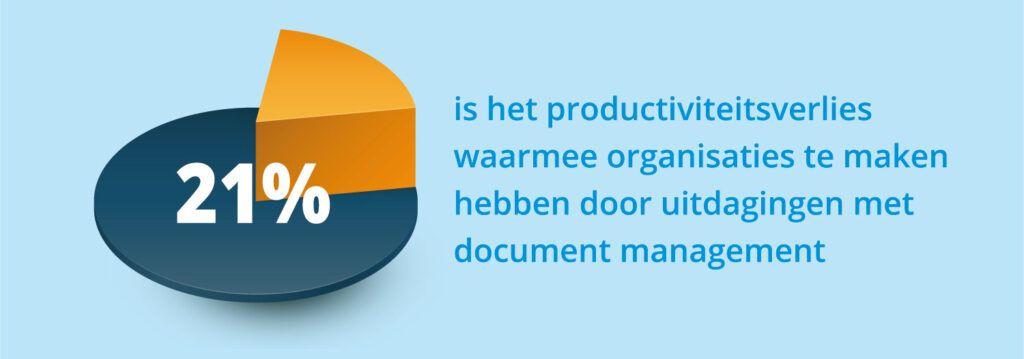 Uitdagingen bij document management