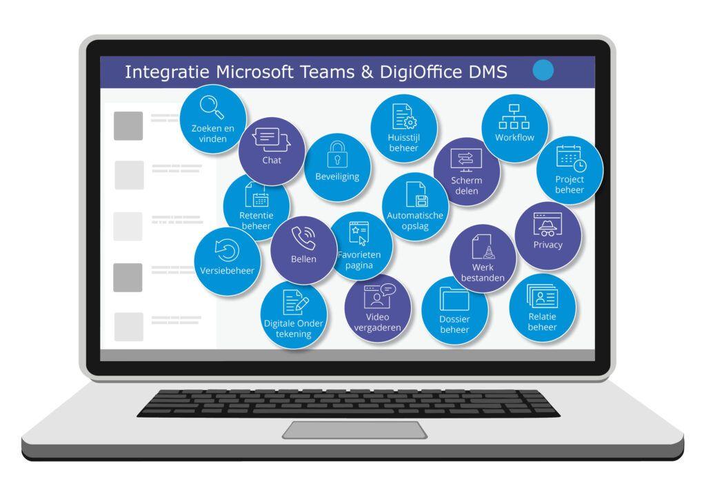 Microsoft Teams en Document Management Systeem DigiOffice